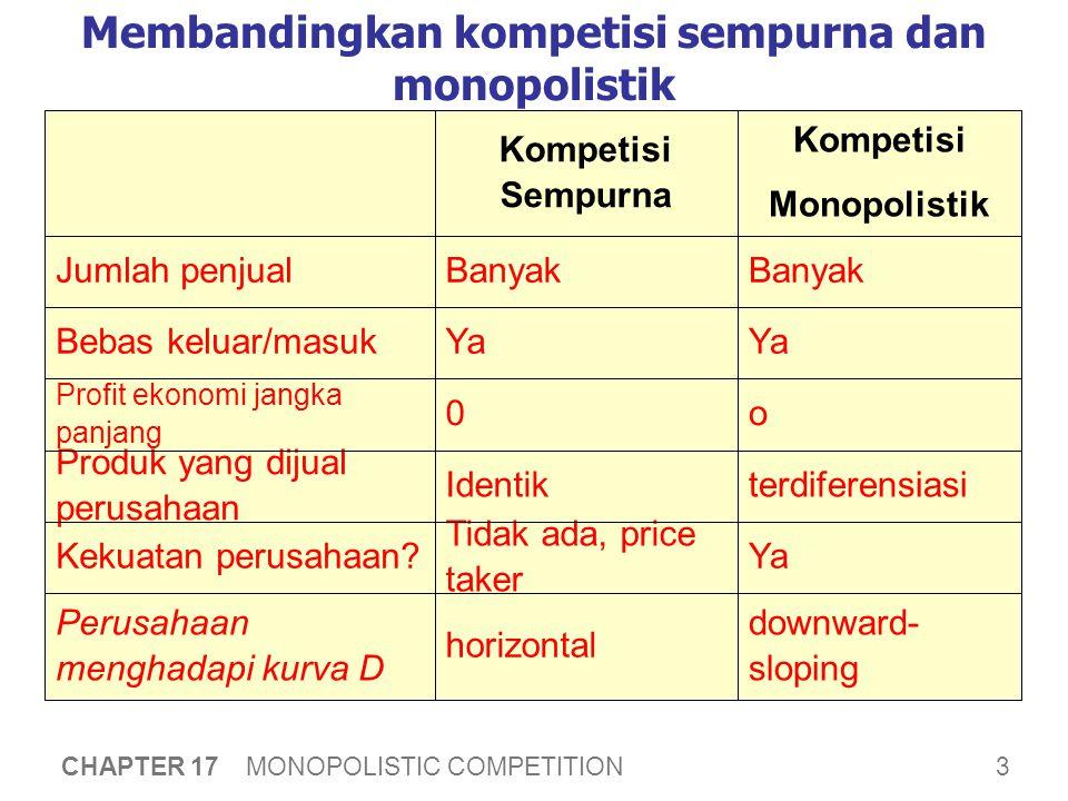 Membandingkan Monopoly & Monop. Competition