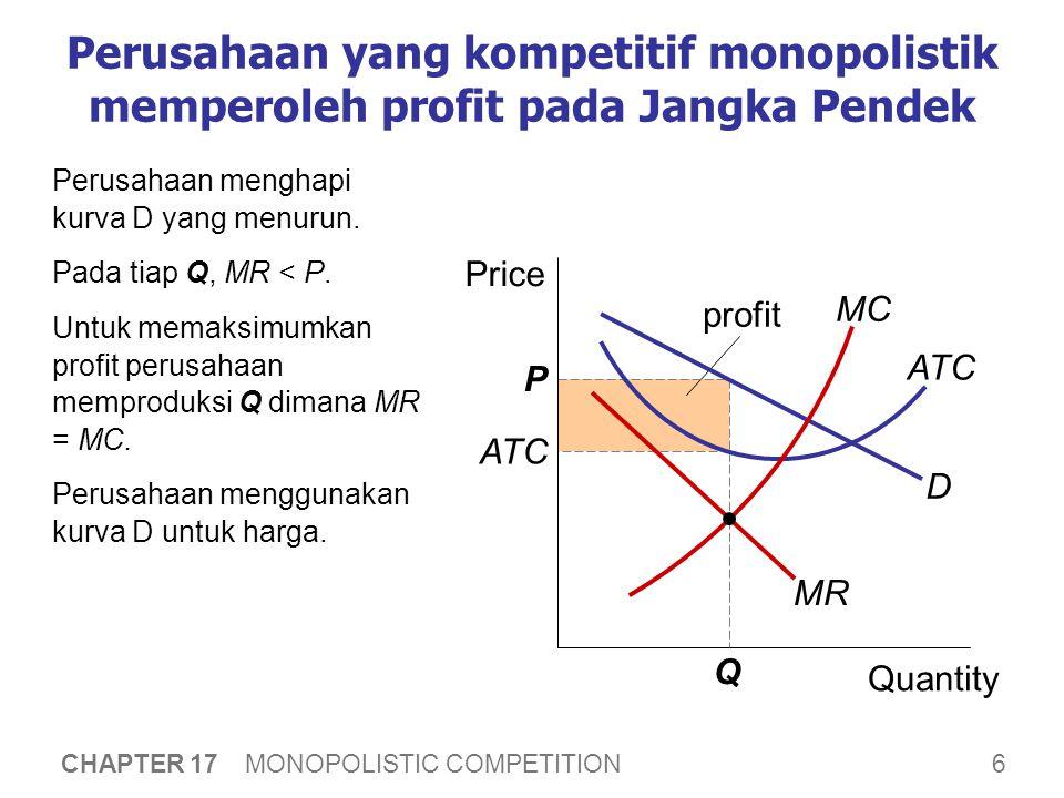 Perusahaan yang kompetitif monopolistik akan rugi dalam jangka pendek