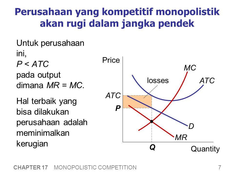 Kompetisi monopolistik dan monopoli