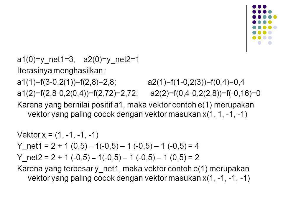 a1(0)=y_net1=3; a2(0)=y_net2=1