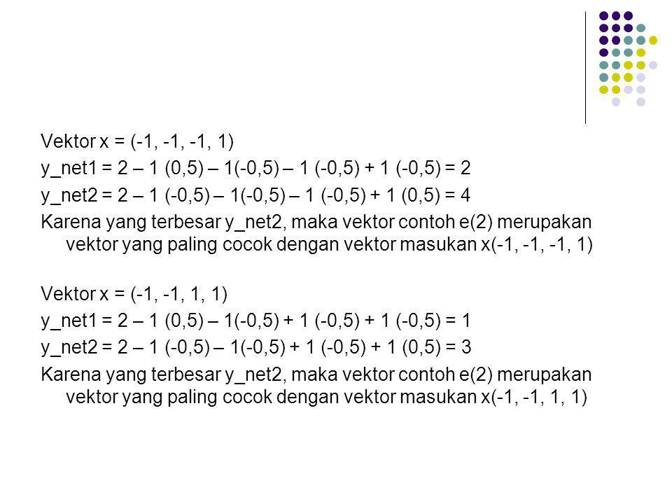 Vektor x = (-1, -1, -1, 1) y_net1 = 2 – 1 (0,5) – 1(-0,5) – 1 (-0,5) + 1 (-0,5) = 2. y_net2 = 2 – 1 (-0,5) – 1(-0,5) – 1 (-0,5) + 1 (0,5) = 4.