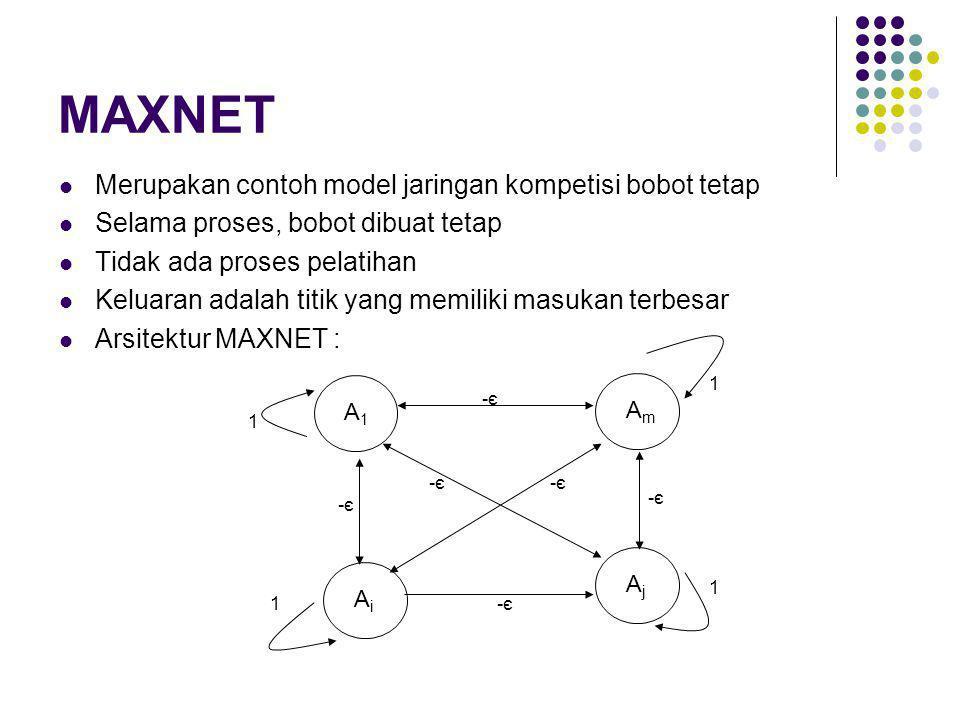 MAXNET Merupakan contoh model jaringan kompetisi bobot tetap