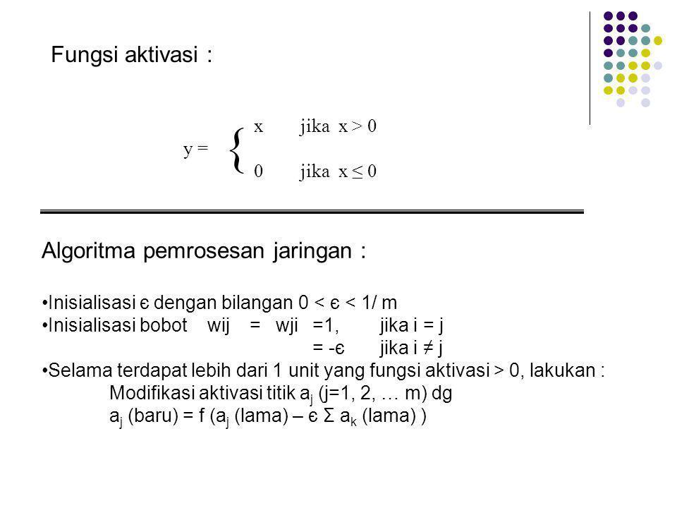{ Fungsi aktivasi : Algoritma pemrosesan jaringan : x jika x > 0