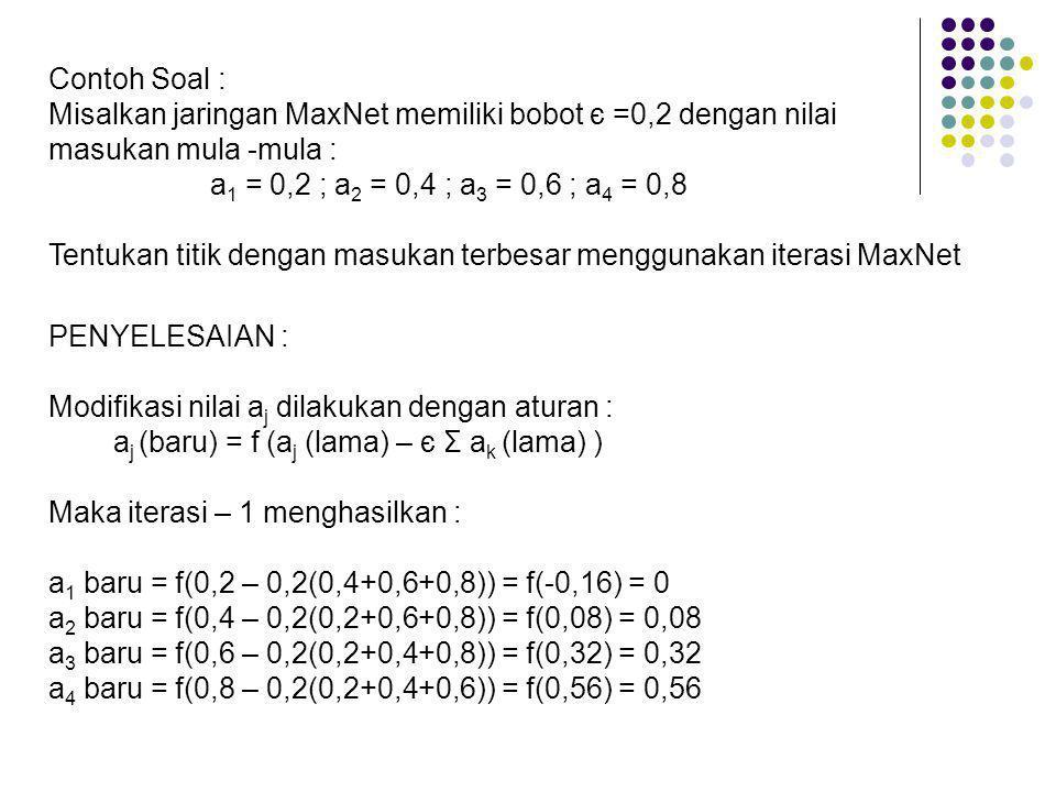 Contoh Soal : Misalkan jaringan MaxNet memiliki bobot є =0,2 dengan nilai. masukan mula -mula : a1 = 0,2 ; a2 = 0,4 ; a3 = 0,6 ; a4 = 0,8.
