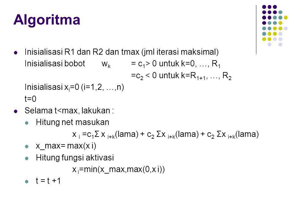 Algoritma Inisialisasi R1 dan R2 dan tmax (jml iterasi maksimal)