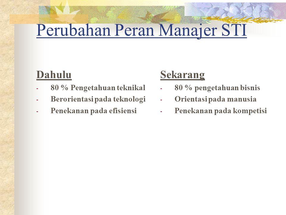 Perubahan Peran Manajer STI