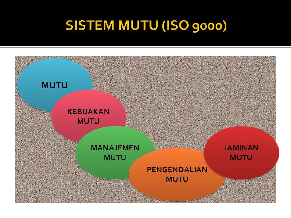 SISTEM MUTU (ISO 9000) MUTU KEBIJAKAN MUTU MANAJEMEN MUTU JAMINAN MUTU