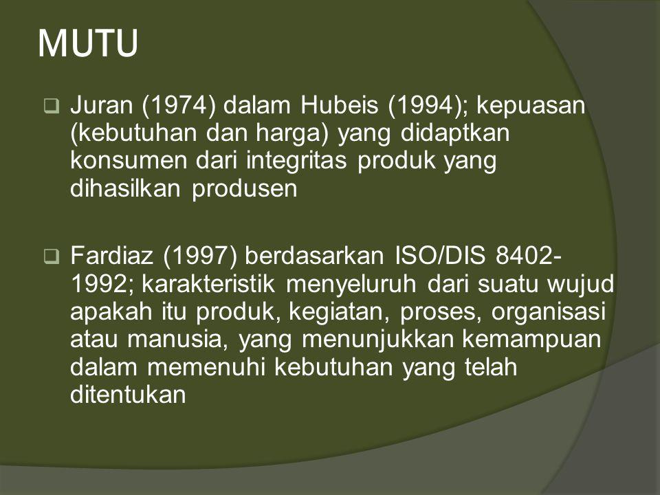 MUTU Juran (1974) dalam Hubeis (1994); kepuasan (kebutuhan dan harga) yang didaptkan konsumen dari integritas produk yang dihasilkan produsen.