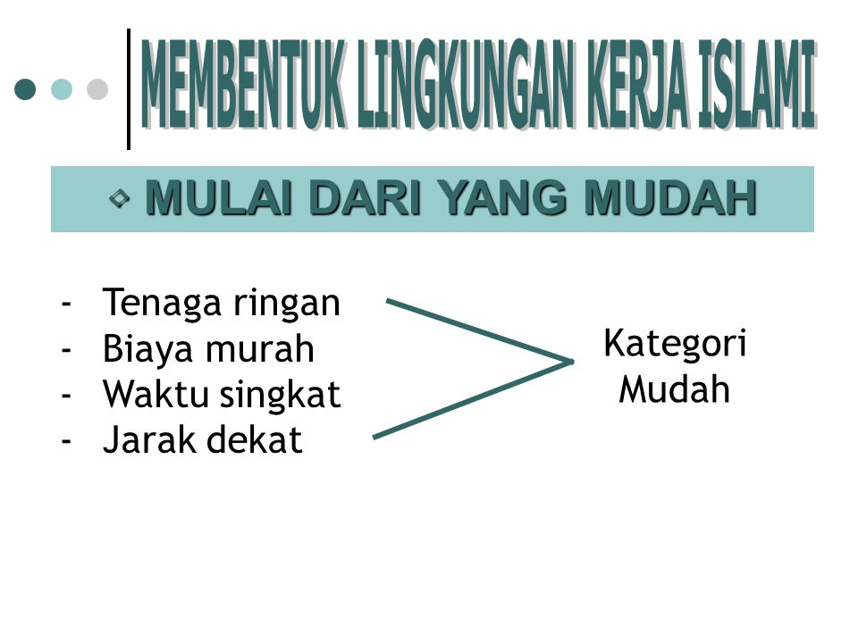 MEMBENTUK LINGKUNGAN KERJA ISLAMI