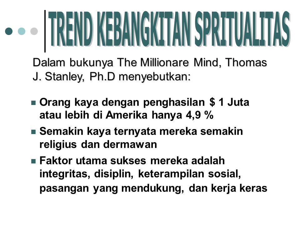 TREND KEBANGKITAN SPRITUALITAS
