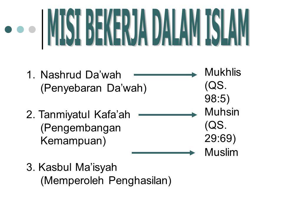 MISI BEKERJA DALAM ISLAM