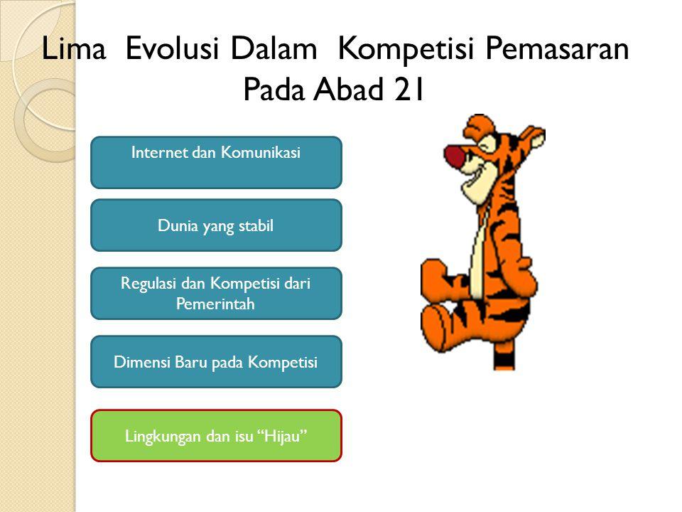 Lima Evolusi Dalam Kompetisi Pemasaran Pada Abad 21