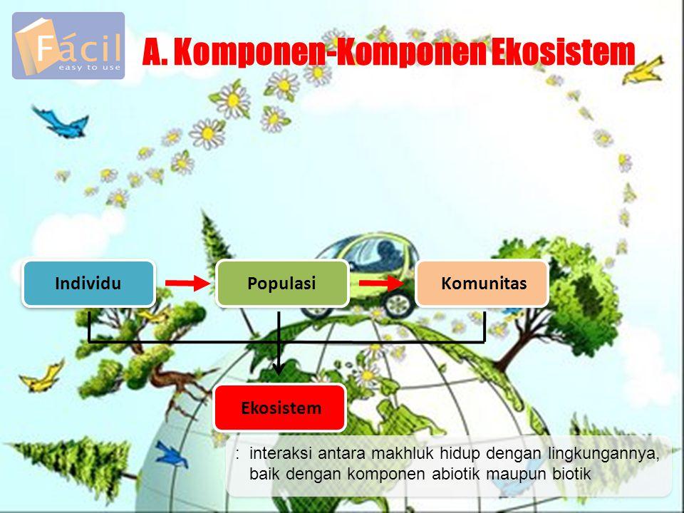 A. Komponen-Komponen Ekosistem