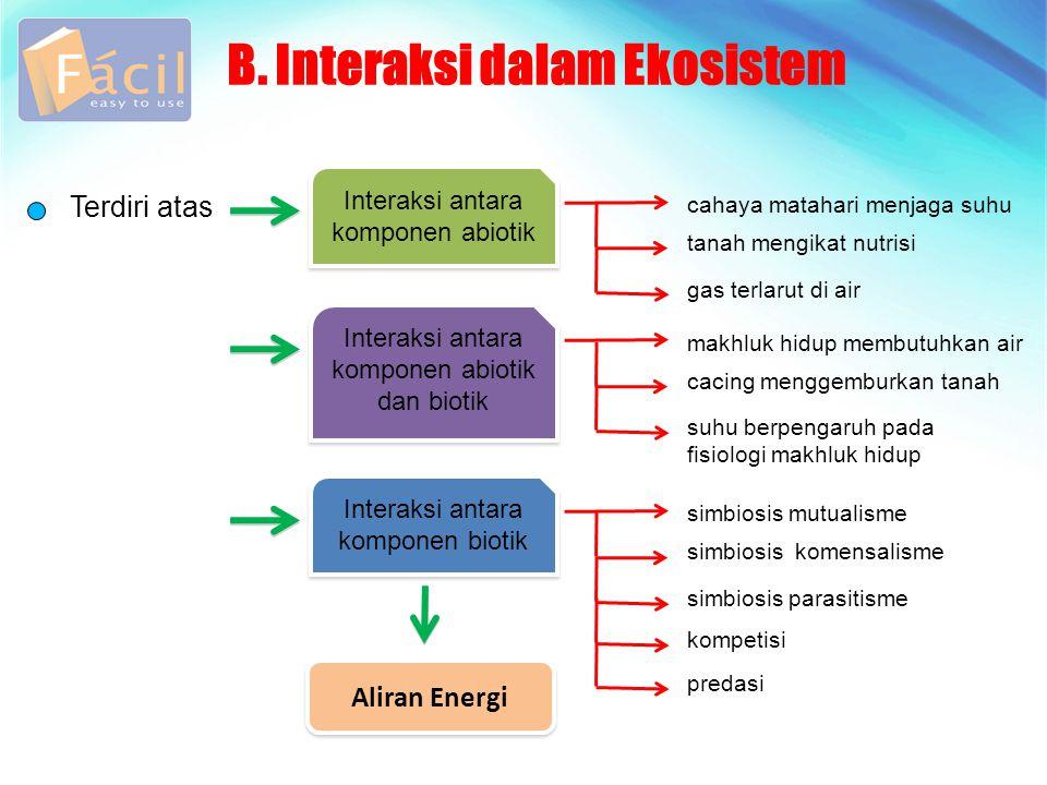 B. Interaksi dalam Ekosistem