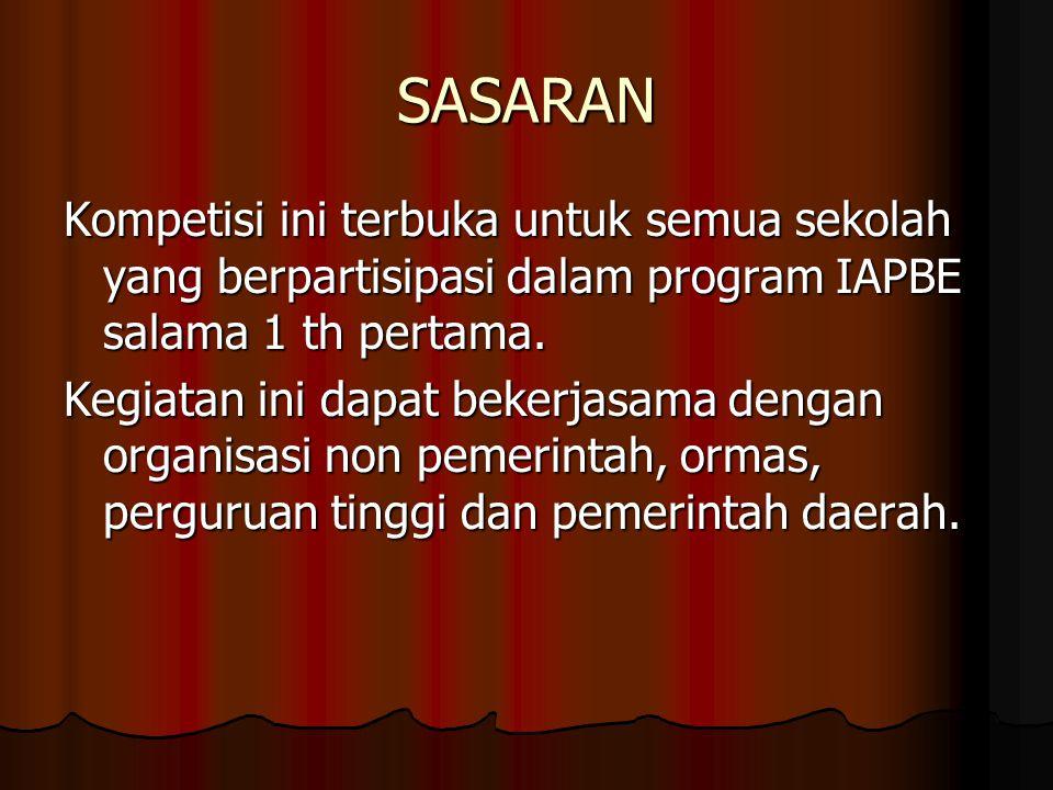 SASARAN Kompetisi ini terbuka untuk semua sekolah yang berpartisipasi dalam program IAPBE salama 1 th pertama.