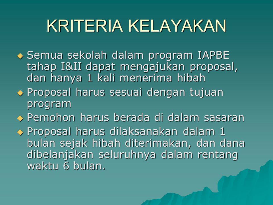 KRITERIA KELAYAKAN Semua sekolah dalam program IAPBE tahap I&II dapat mengajukan proposal, dan hanya 1 kali menerima hibah.