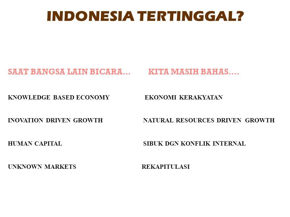 INDONESIA TERTINGGAL SAAT BANGSA LAIN BICARA… KITA MASIH BAHAS….