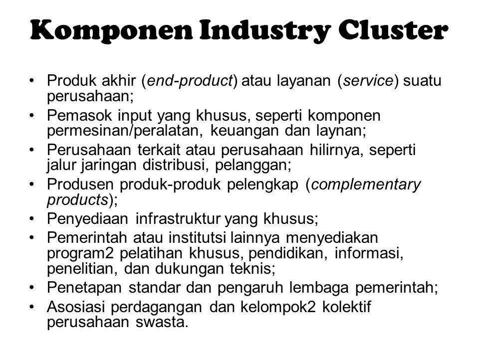 Komponen Industry Cluster