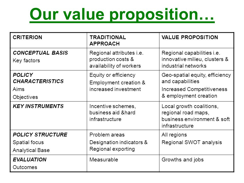 Our value proposition…