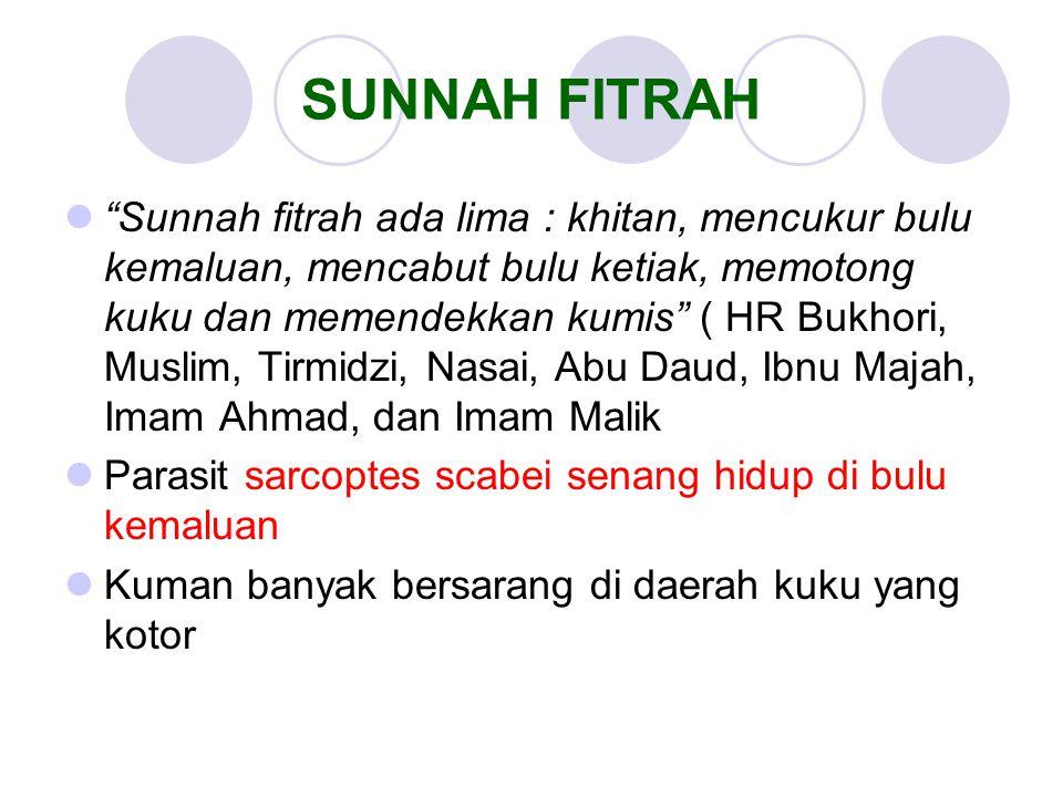 SUNNAH FITRAH