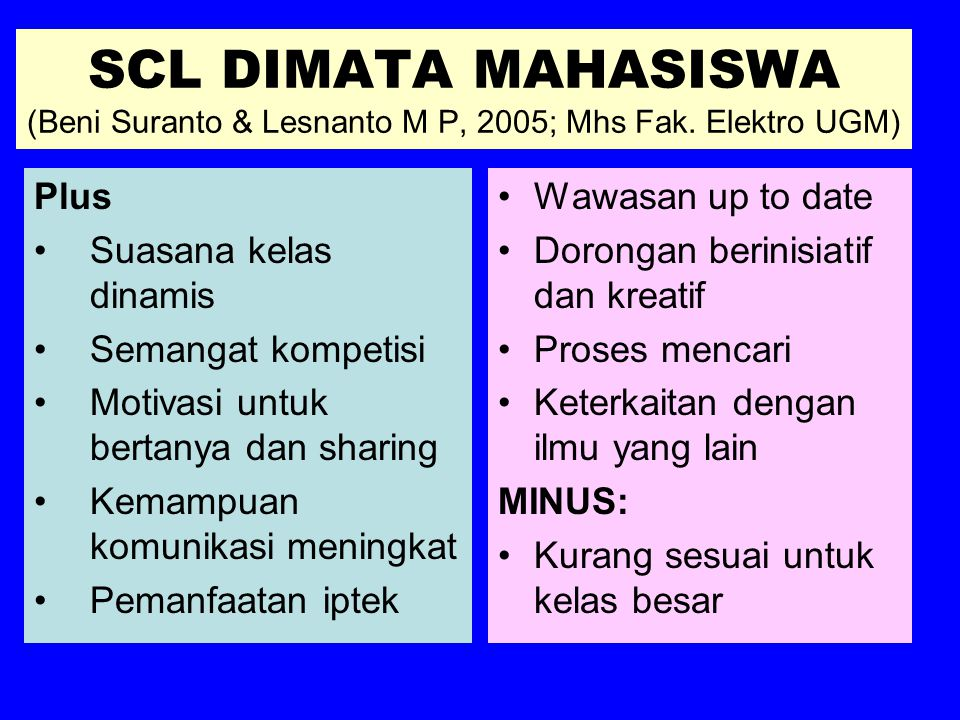 SCL DIMATA MAHASISWA (Beni Suranto & Lesnanto M P, 2005; Mhs Fak
