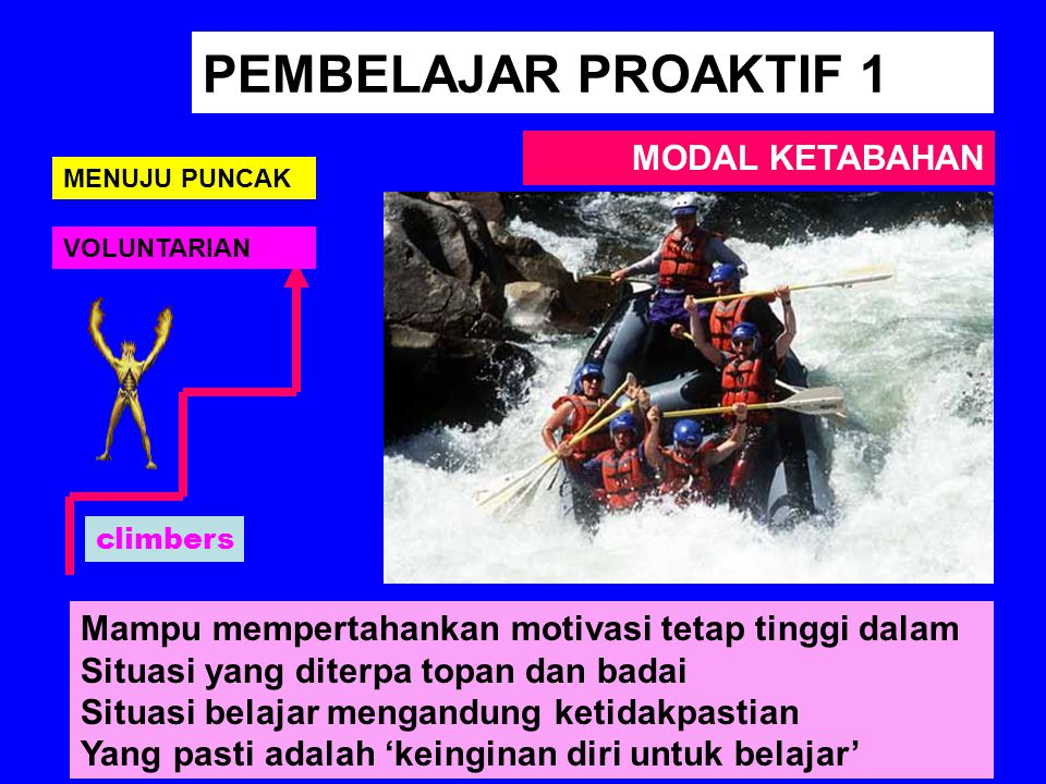 PEMBELAJAR PROAKTIF 1 MODAL KETABAHAN