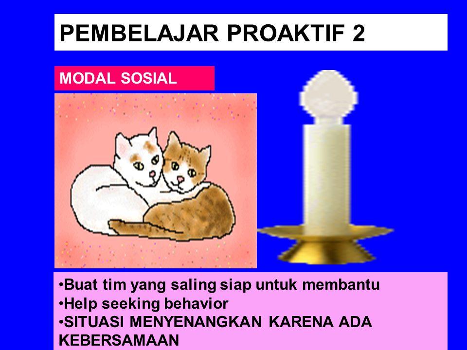 PEMBELAJAR PROAKTIF 2 MODAL SOSIAL
