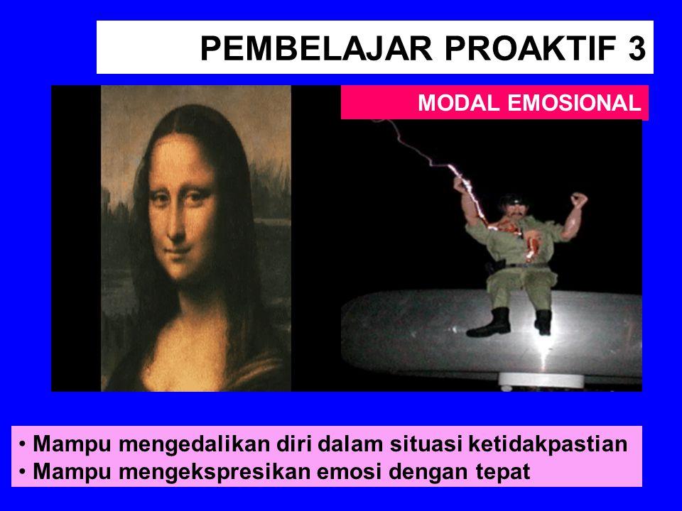 PEMBELAJAR PROAKTIF 3 MODAL EMOSIONAL