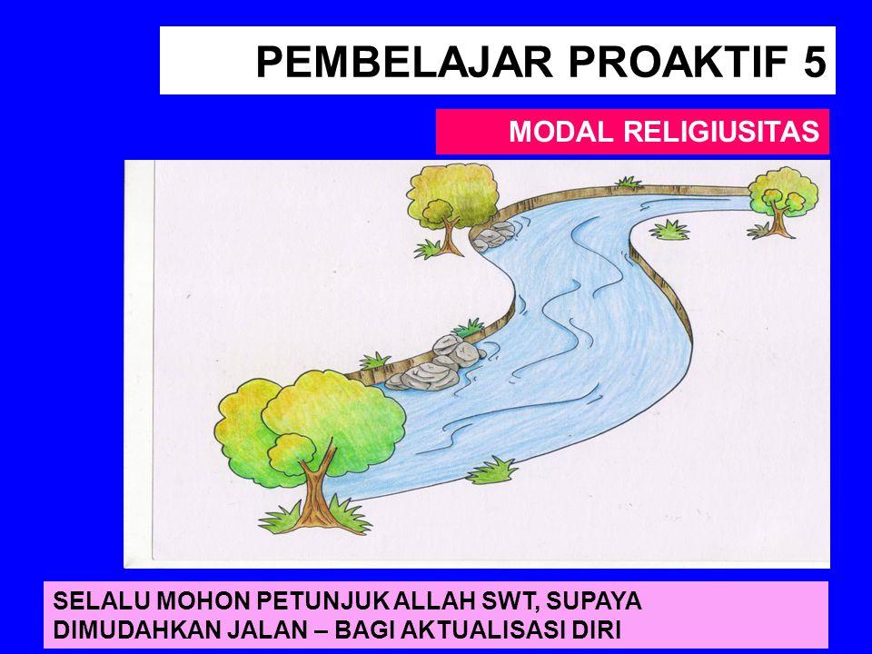 PEMBELAJAR PROAKTIF 5 MODAL RELIGIUSITAS