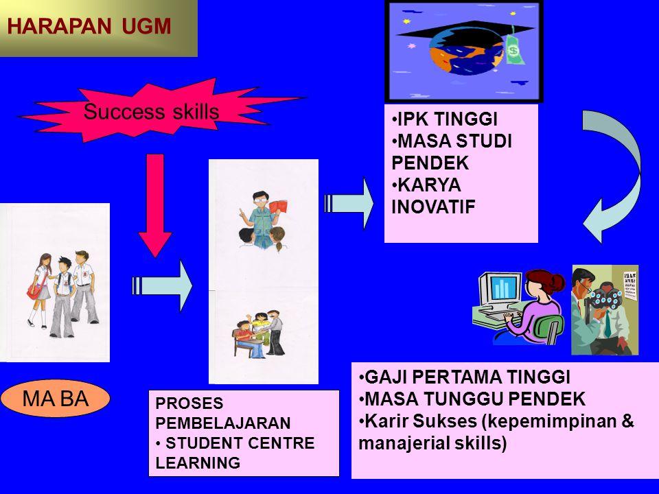 HARAPAN UGM Success skills MA BA IPK TINGGI MASA STUDI PENDEK