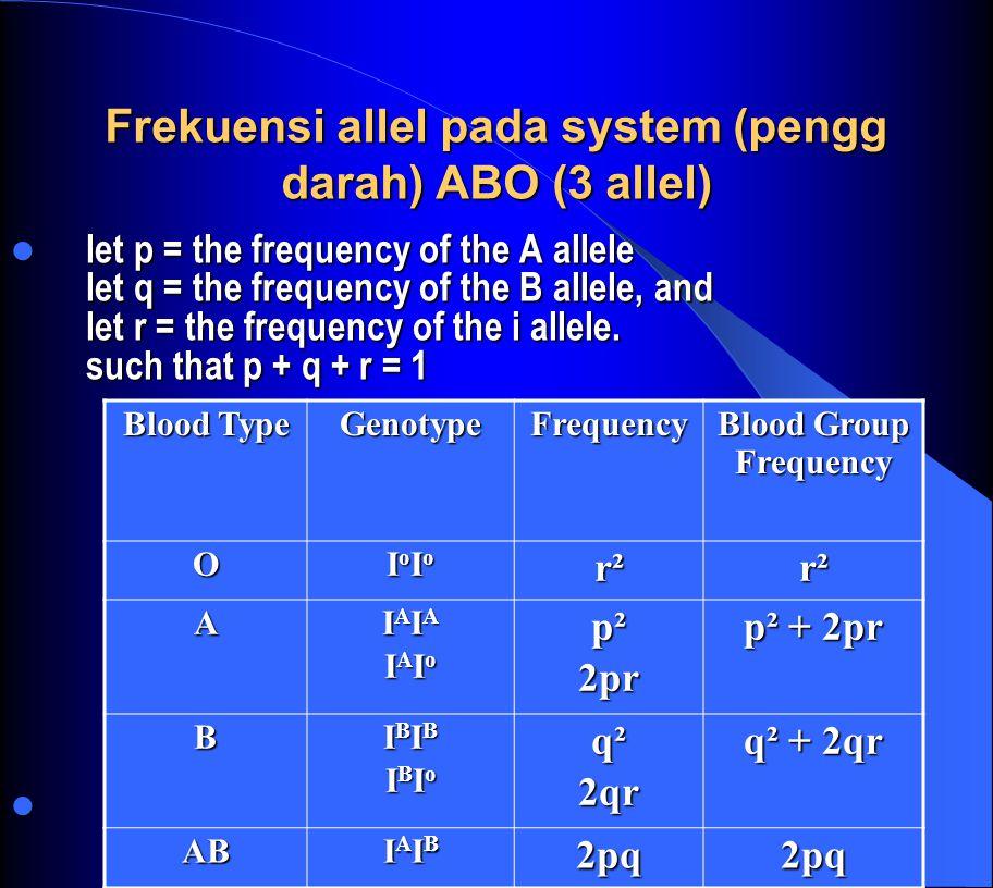 Frekuensi allel pada system (pengg darah) ABO (3 allel)