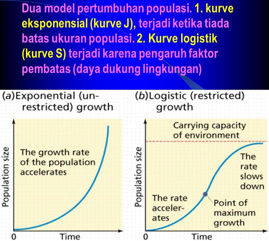 Dua model pertumbuhan populasi. 1