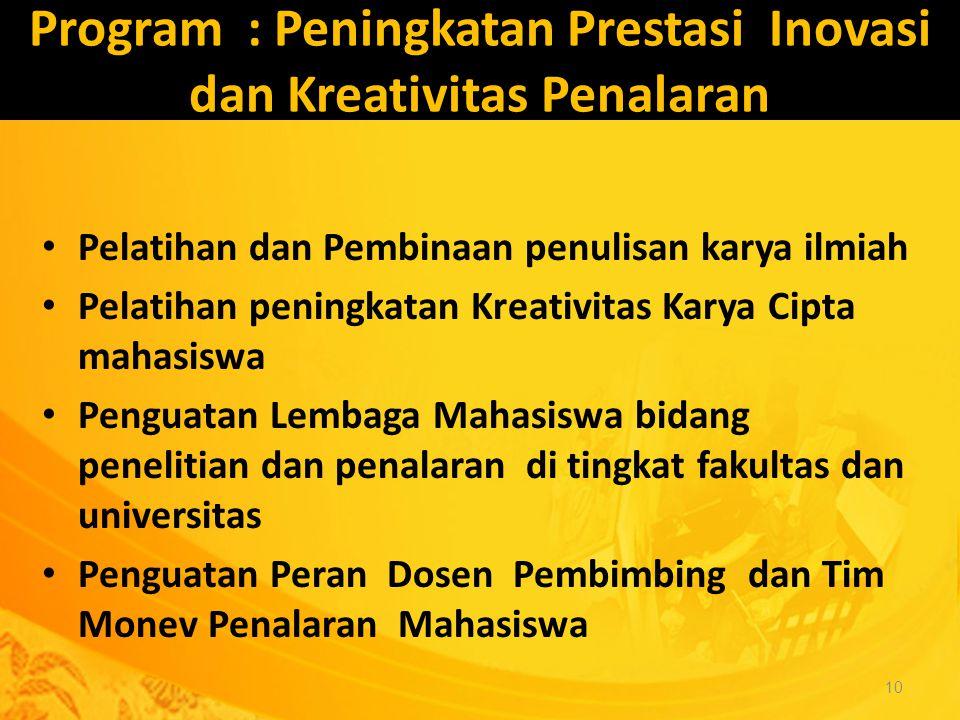 Program : Peningkatan Prestasi Inovasi dan Kreativitas Penalaran