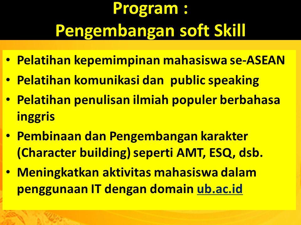 Program : Pengembangan soft Skill