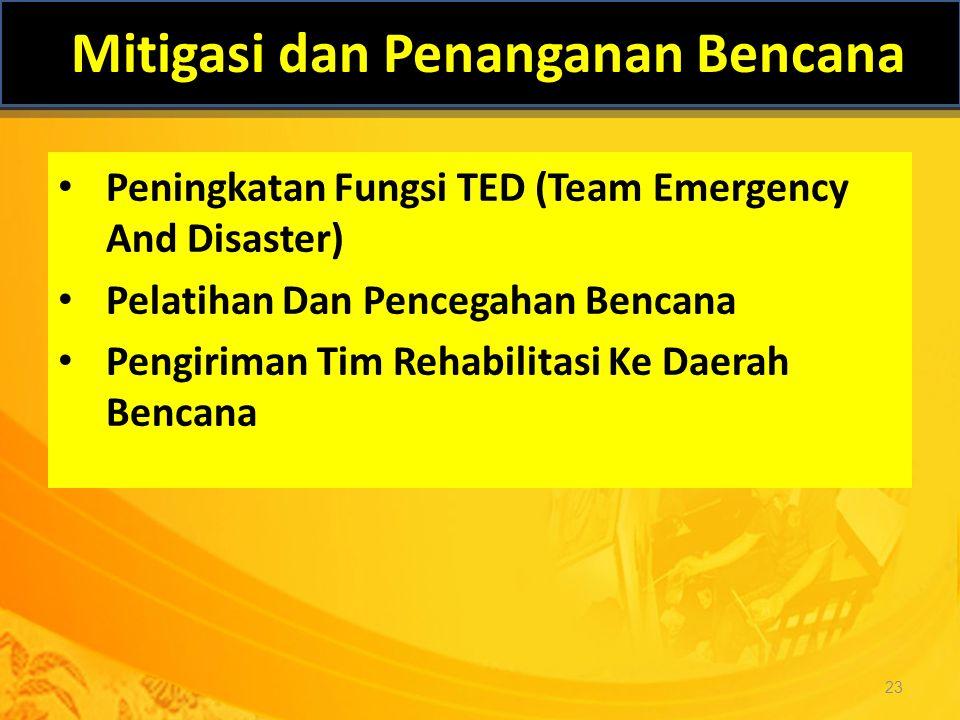 Mitigasi dan Penanganan Bencana