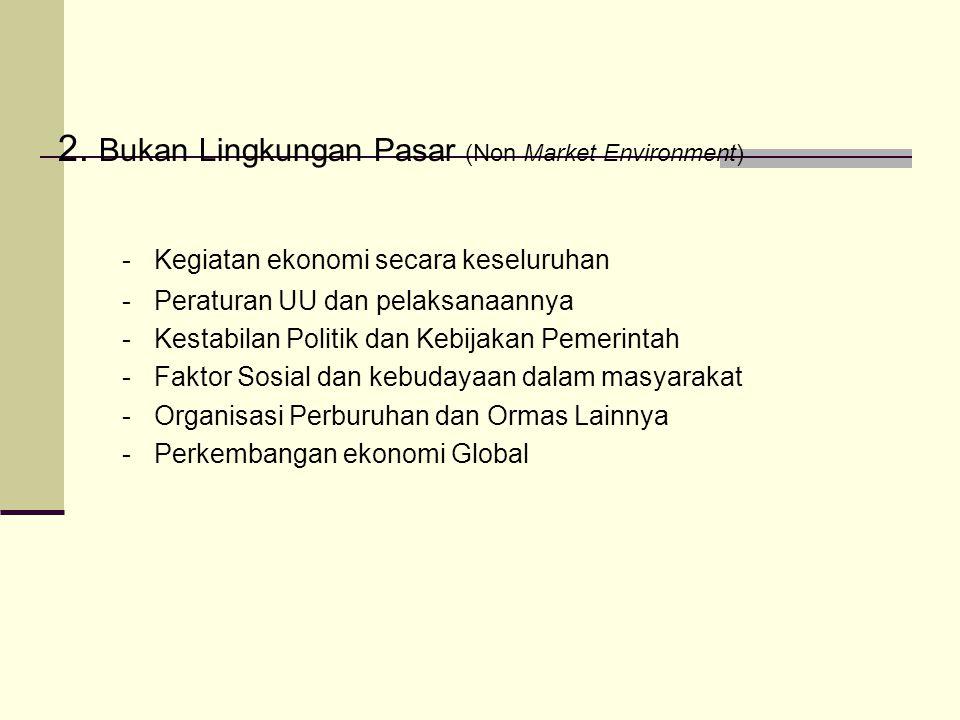 2. Bukan Lingkungan Pasar (Non Market Environment)