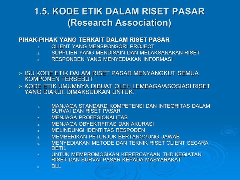 1.5. KODE ETIK DALAM RISET PASAR (Research Association)