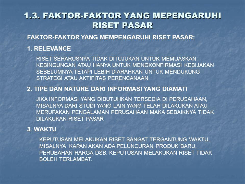 1.3. FAKTOR-FAKTOR YANG MEPENGARUHI RISET PASAR