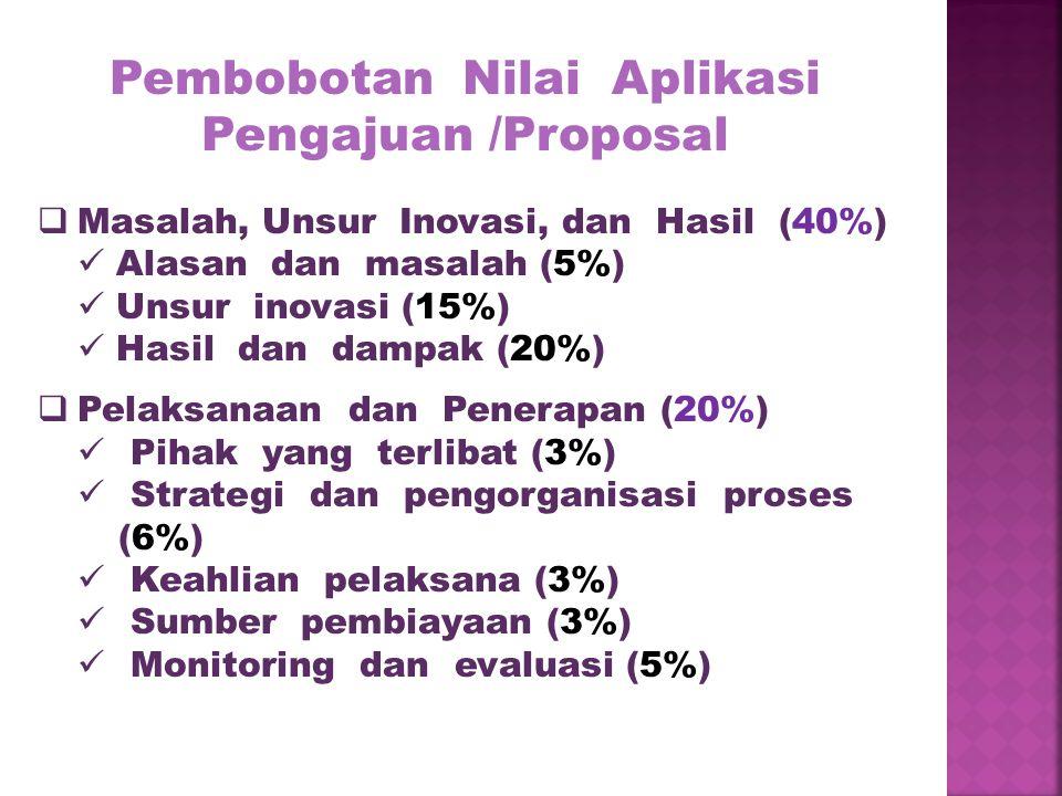 Pembobotan Nilai Aplikasi Pengajuan /Proposal
