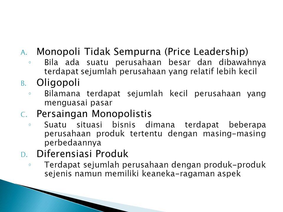 Monopoli Tidak Sempurna (Price Leadership)