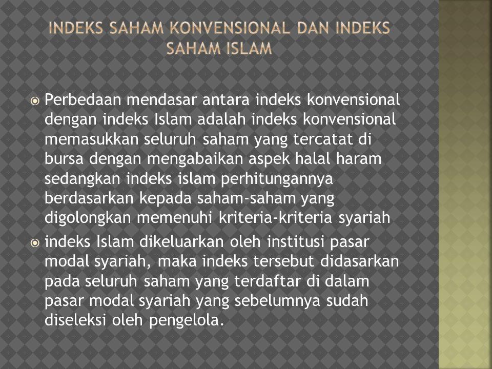 Indeks saham konvensional dan Indeks saham Islam