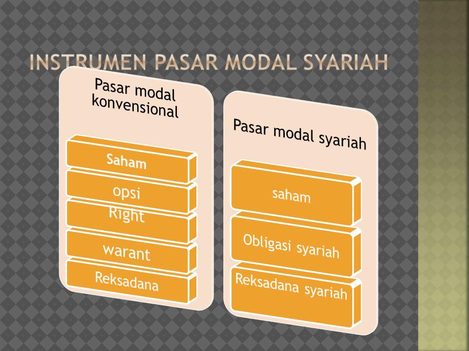Instrumen pasar modal syariah