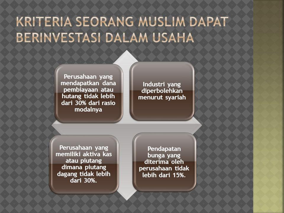 KRITERIA seorang muslim dapat berinvestasi dalam usaha