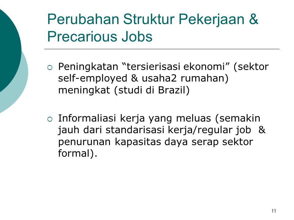 Perubahan Struktur Pekerjaan & Precarious Jobs