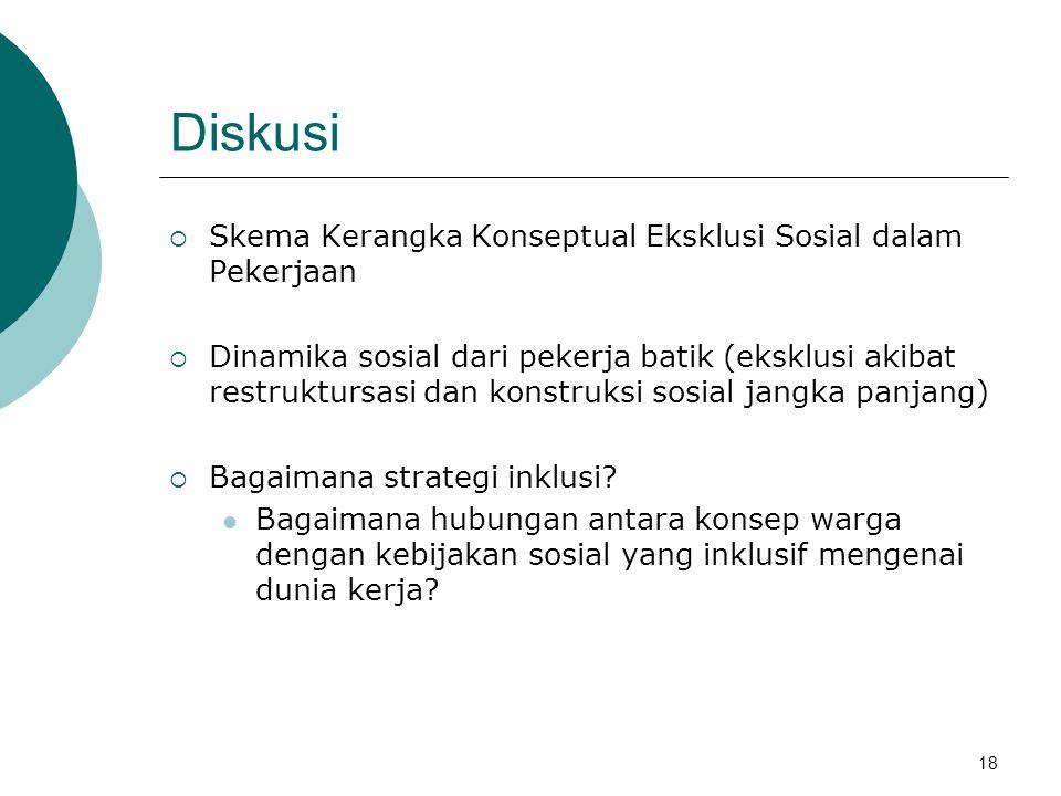 Diskusi Skema Kerangka Konseptual Eksklusi Sosial dalam Pekerjaan