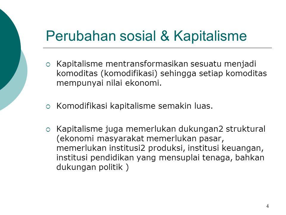 Perubahan sosial & Kapitalisme