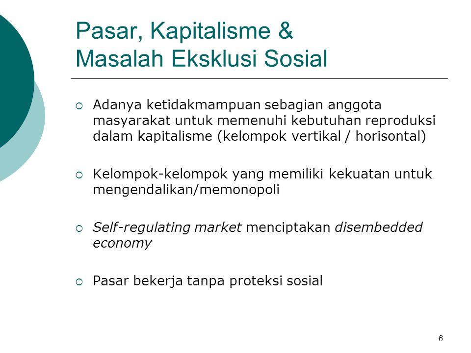 Pasar, Kapitalisme & Masalah Eksklusi Sosial