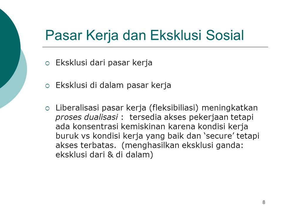 Pasar Kerja dan Eksklusi Sosial
