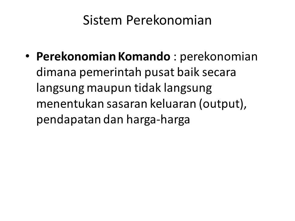 pengantar ek. mikro Sistem Perekonomian.