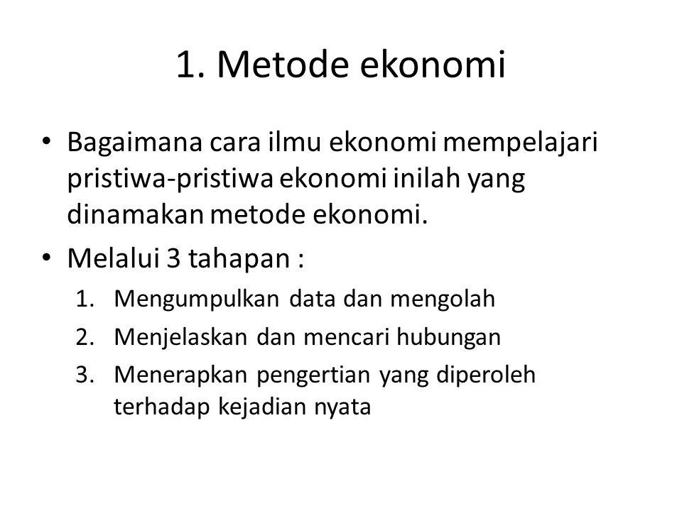 1. Metode ekonomi Bagaimana cara ilmu ekonomi mempelajari pristiwa-pristiwa ekonomi inilah yang dinamakan metode ekonomi.